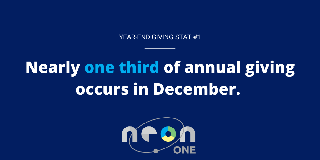 Year-End Giving Statistic #1: Nearly one third (31%) of annual giving occurs in December.