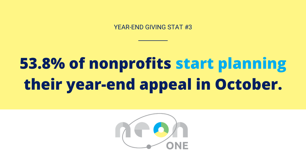 Year End Giving Statistic #3: 53.8% of nonprofits start planning their year-end appeal in October.